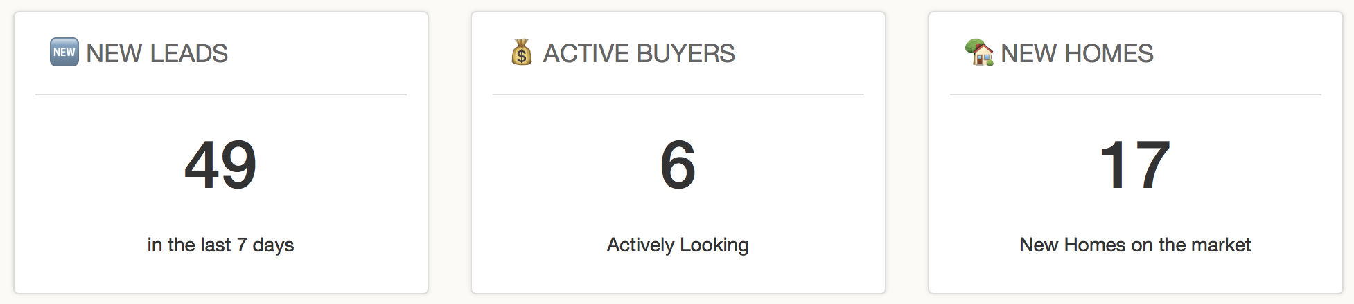 new-leads-active-looking-new-homes